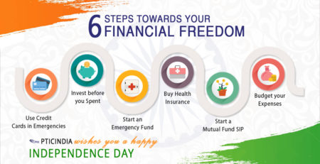 6 steps towards your financial freedom