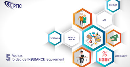 Factors Which Help You To Decide How Much Insurance You Require
